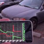 Car power consumption