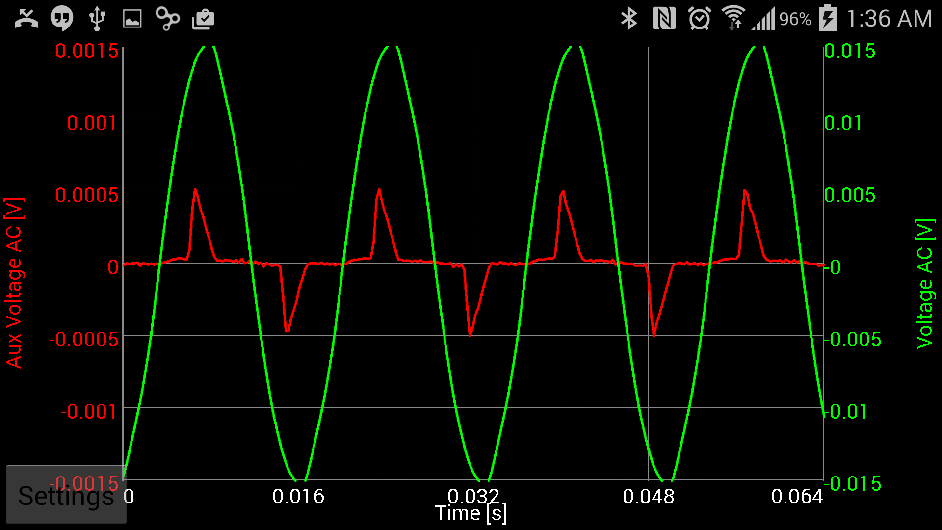Zoomed in AC buffer view in Android app.  Scales are wrong, but it's in progress.